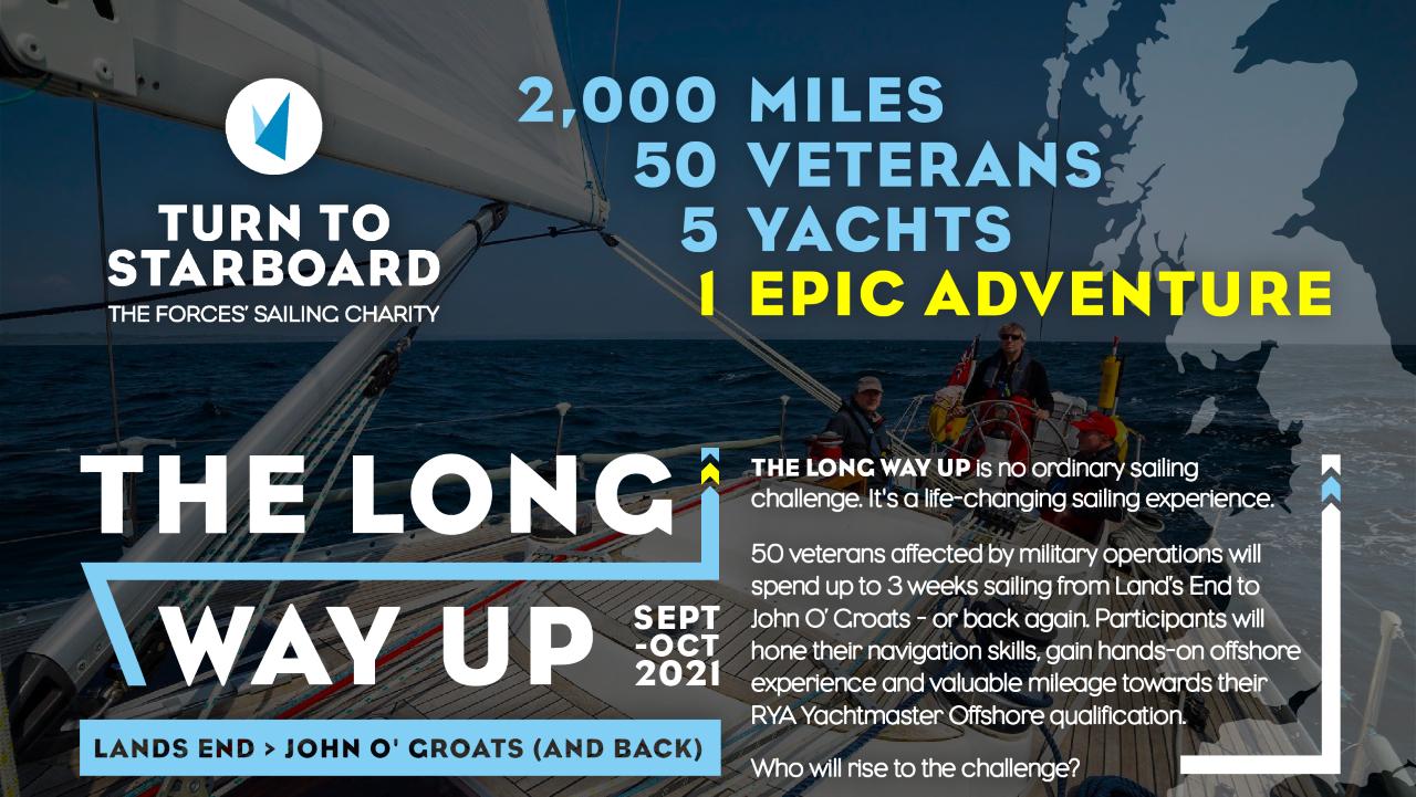 Charity seeks military veterans for sailing adventure